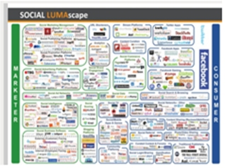SocialLumaScape copy